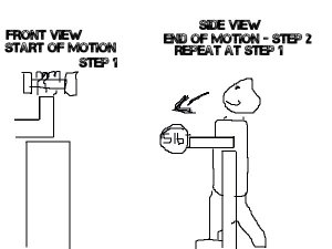 rotatorwarmup
